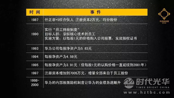 华为公司股权结构